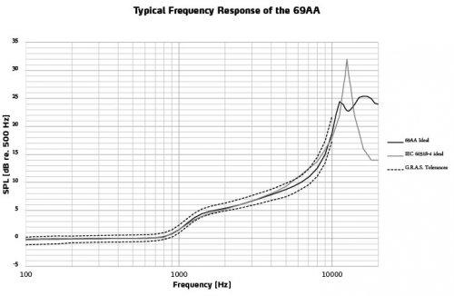 Low noise vs regular 711.jpg