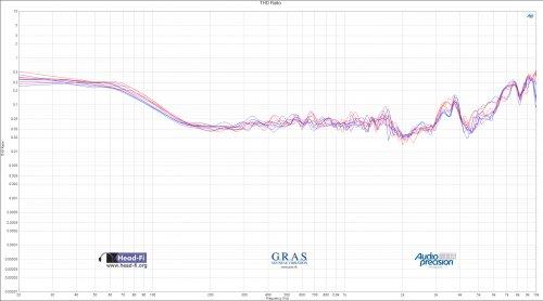 THD Ratio -_ Smooth.jpg