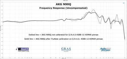 AKG N90Q Frequency Response with TruNote - RAW.jpg