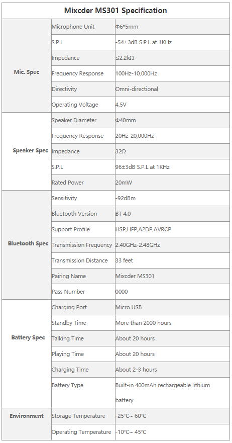 MS301 Specs.png