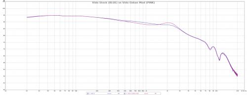 vido-stock-vs-ozkan-mod.png
