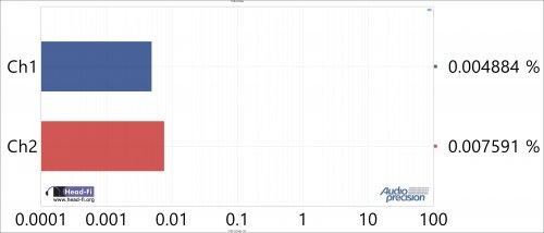THD+N Ratio 3.jpg