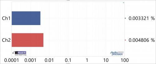 CCIF Ratio.jpg