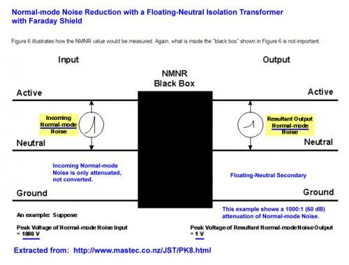 Mastec_03_Normal-mode-Noise-Reduction.jpg
