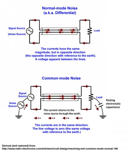 Common-Mode_and_Normal-Mode_Noise.jpg