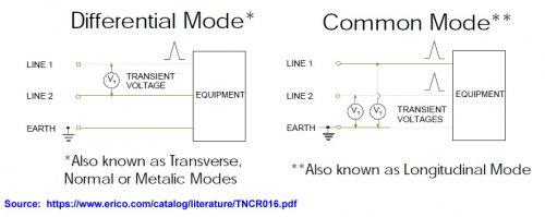 Erico_Differential_vs_Common-mode.jpg