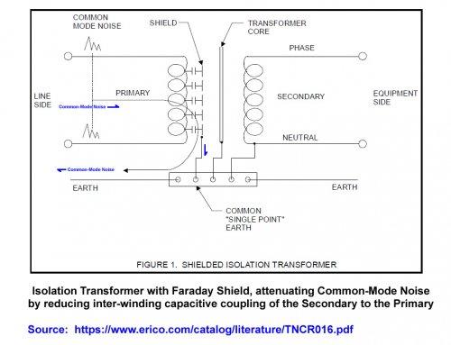 Erico_Iso_Transformer_CMNR.jpg