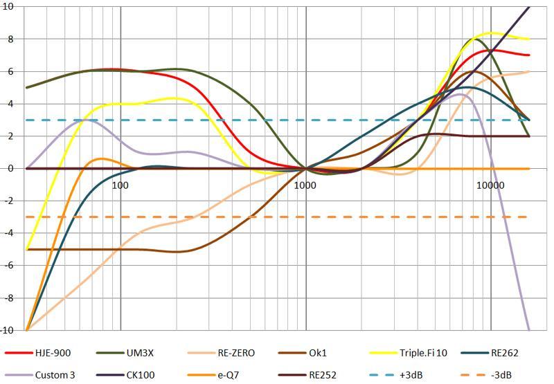 Earphone Response Graph 3.jpg