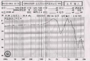 C3 pro Freq Chart.jpg