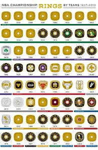 NBA-championship-rings.jpg