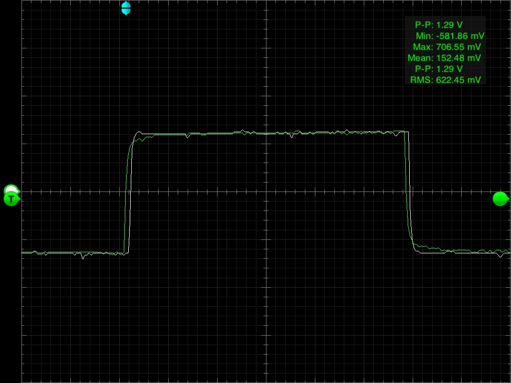 Measurements of a test square wave from an Audiophilleo 1 from the connector (white) and with a...