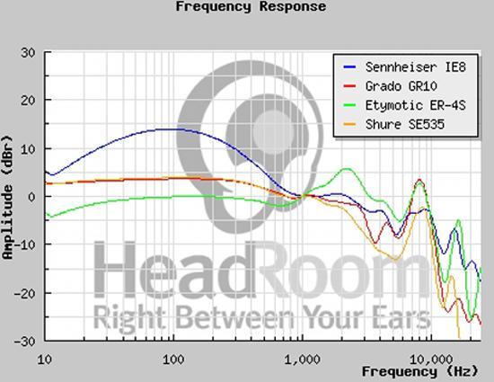 graph_HeadRoom_IE8_etc.jpg