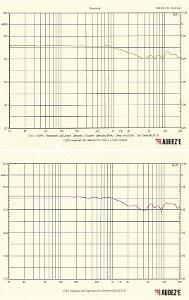 LCD-2 Charts.jpg