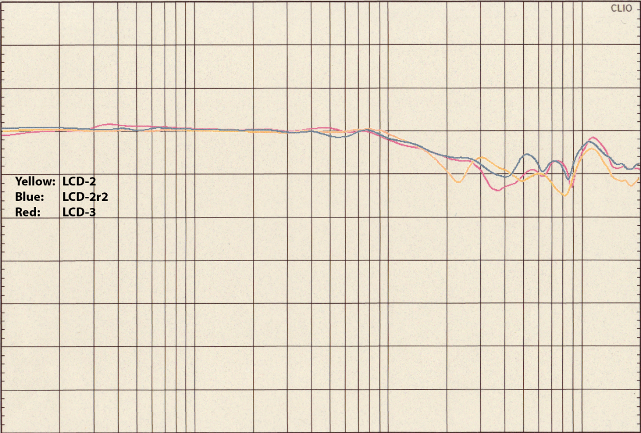 LCD-3-FR-graph-with-LCD-2-x2.png