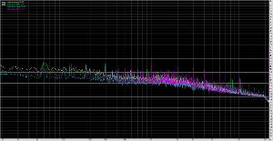 dynamic range 2.1