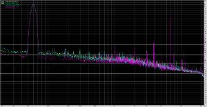 IMD+noise