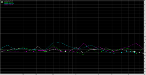 THD swept 2.1