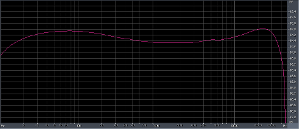Loopback frequency response