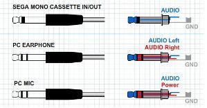 sc3000-sr1000_plugs.jpg