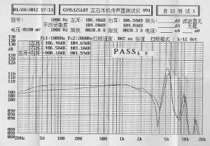 4A-Frequency-Chart.jpg