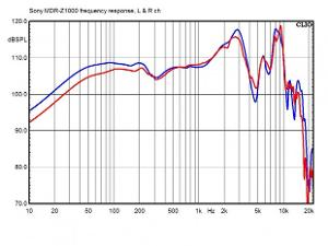 sony%20mdr-z1000%20fr%20l-and-r.jpg