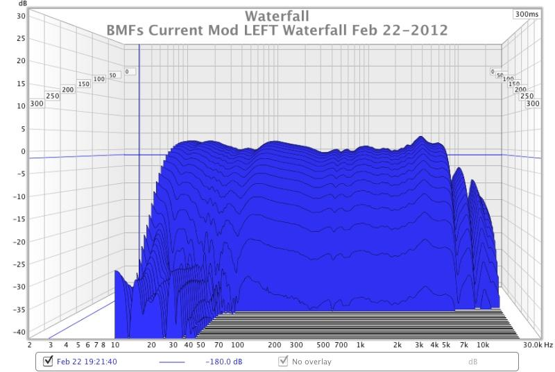 bmfs current mod LEFT Channel waterfall feb 22-2012.jpg