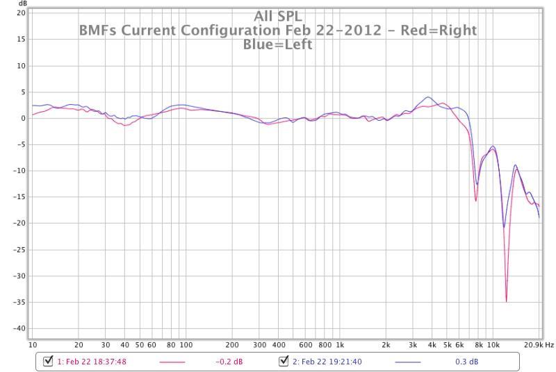 bmfs current configuation l+r 5 db resolution.jpg