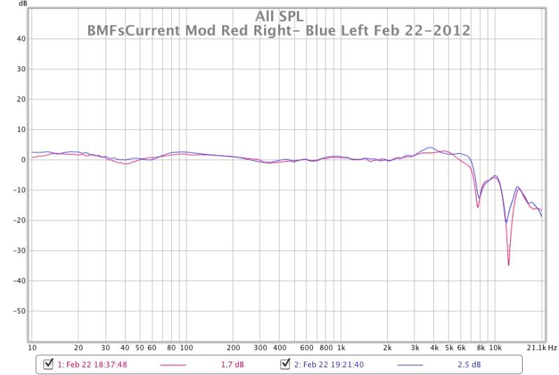 bmfs current mod red right - blue left feb 22-2012.jpg