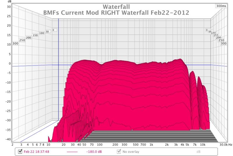 bmfs current Right channel waterfall feb 22-2012.jpg