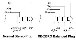 1000x500px-LL-04b1b6c5_RE-ZERO_plug_pinout.png