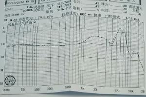 SM3x8 FR chart