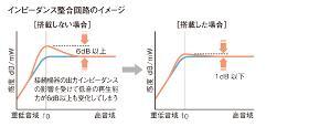 y_MDR-MA900_004.jpg