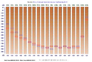 es18-vs-es10-audible-levels-comparison.png