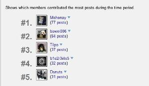 - 'Site Stats - Last Day' - www_head-fi_org_pages_stats_top_range_1day_#members.jpg