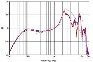 808head.Fig5d.jpg