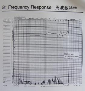 Stax SR-404 frequency response graph