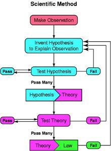 scientific_method.jpg