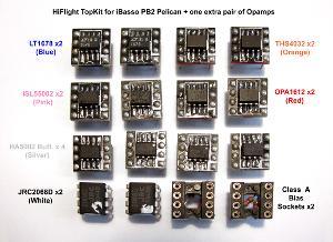 HiFlight's Topkit for iBasso PB2