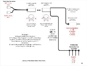 Instructional Diagram on Building a Speaker Taps Setup for HifiMan Headphones.