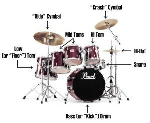 Pearl-drum-set-anatomy.jpg