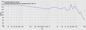 FA-4E graph.jpg
