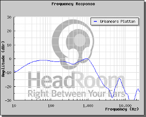 graphCompare.php?graphType=0&graphID[]=2211