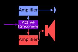 250px-Active_loudspeaker.svg.png