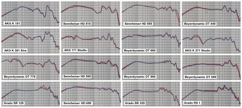 Stereoplay-Headphone-Curves.JPG