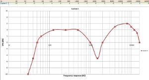 Klipsch Custom 3 response graph.jpg