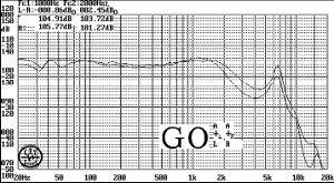 Soundmagic%20PL-30%20Earphone%20Specs%20Graph_enl.jpg