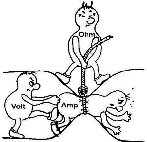 Ohms-Law.jpg