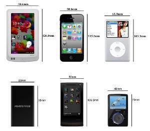 Device Size Comparison.jpg