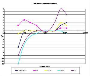 IEM Frequency Response.jpg