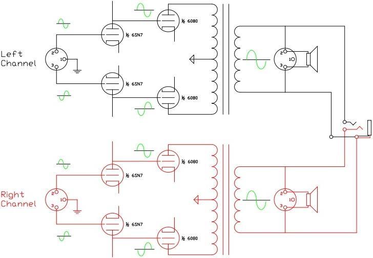 WA22 schematic